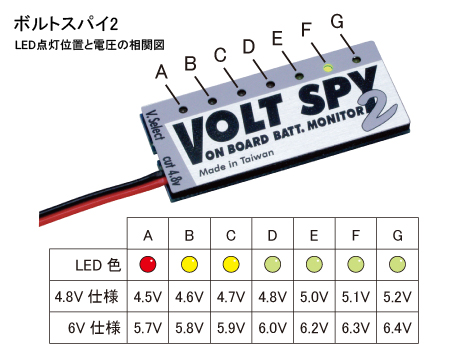 Voltspy2-soukanzu
